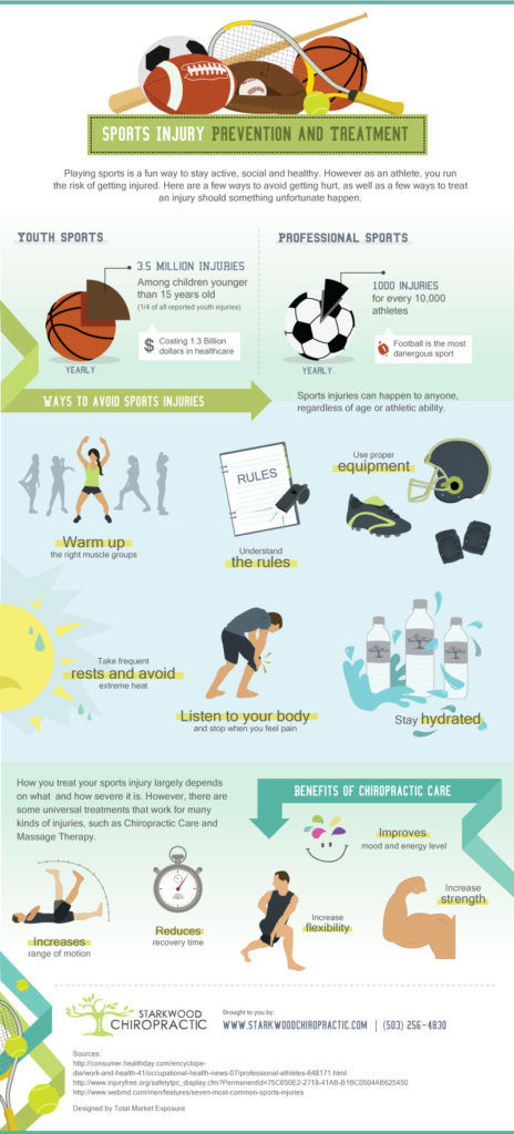 Portland Chiropractor Sports Injury Prevention