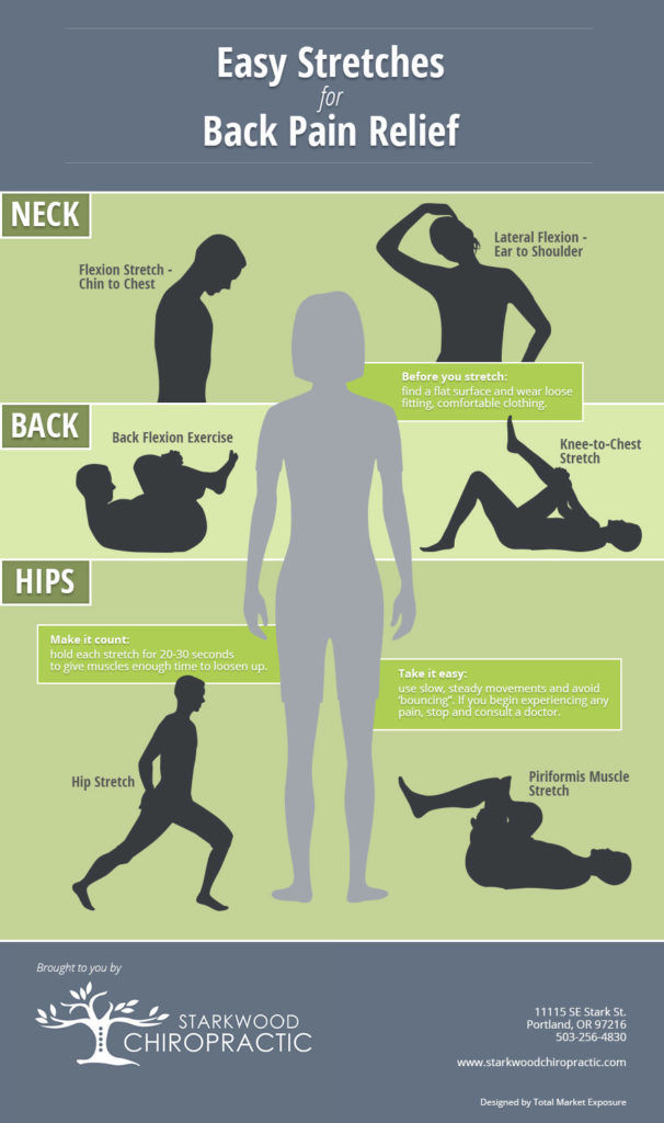 starkwood_infographic_back-stretches